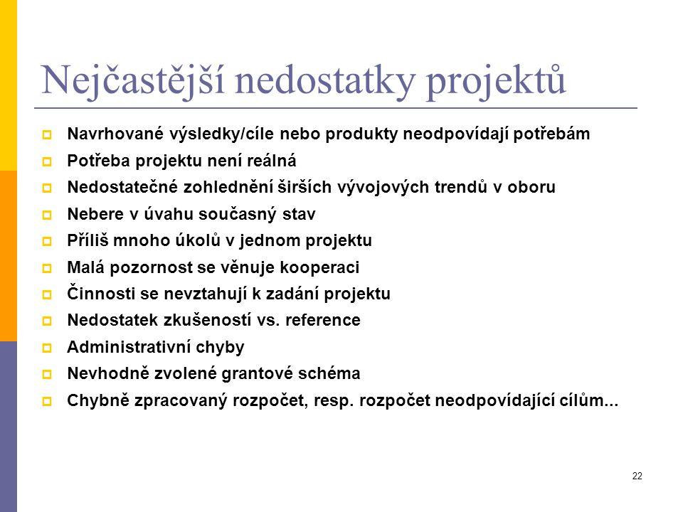 22 Nejčastější nedostatky projektů  Navrhované výsledky/cíle nebo produkty neodpovídají potřebám  Potřeba projektu není reálná  Nedostatečné zohled