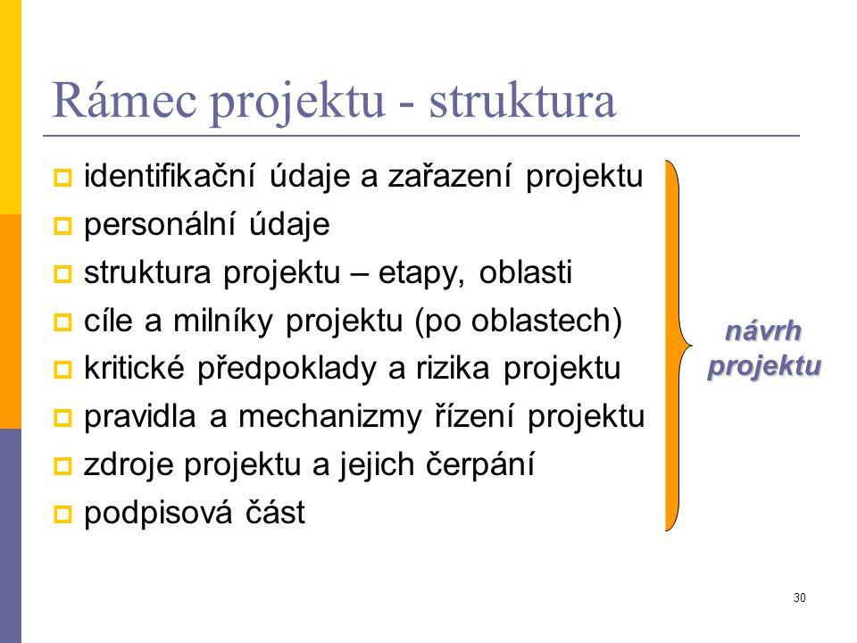 30 Rámec projektu - struktura  identifikační údaje a zařazení projektu  personální údaje  struktura projektu – etapy, oblasti  cíle a milníky proj