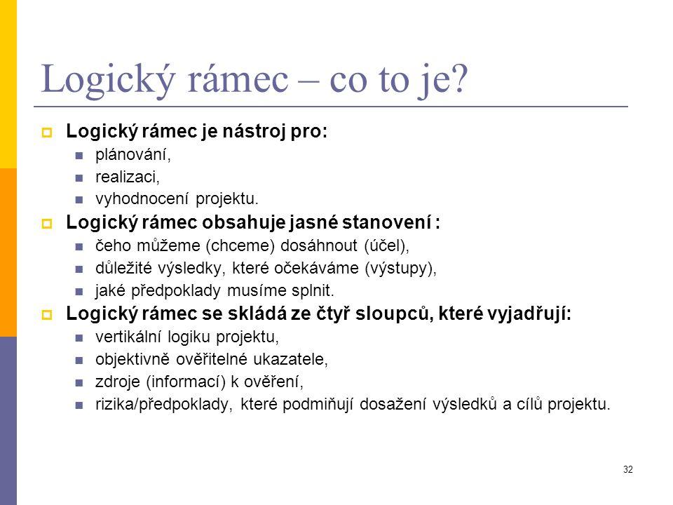 32 Logický rámec – co to je?  Logický rámec je nástroj pro: plánování, realizaci, vyhodnocení projektu.  Logický rámec obsahuje jasné stanovení : če