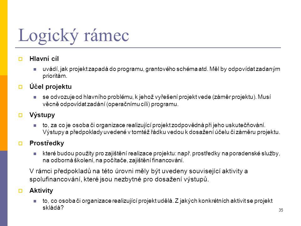 35 Logický rámec  Hlavní cíl uvádí, jak projekt zapadá do programu, grantového schéma atd. Měl by odpovídat zadaným prioritám.  Účel projektu se odv