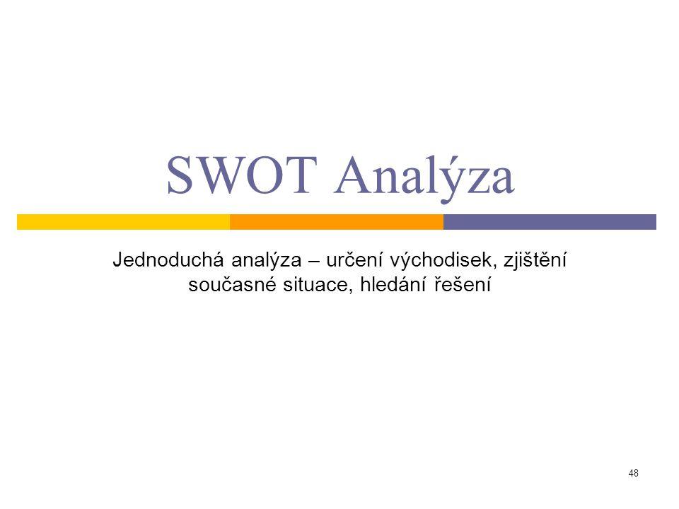48 SWOT Analýza Jednoduchá analýza – určení východisek, zjištění současné situace, hledání řešení