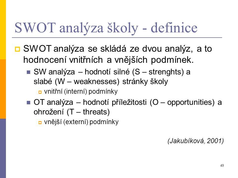 49 SWOT analýza školy - definice  SWOT analýza se skládá ze dvou analýz, a to hodnocení vnitřních a vnějších podmínek. SW analýza – hodnotí silné (S