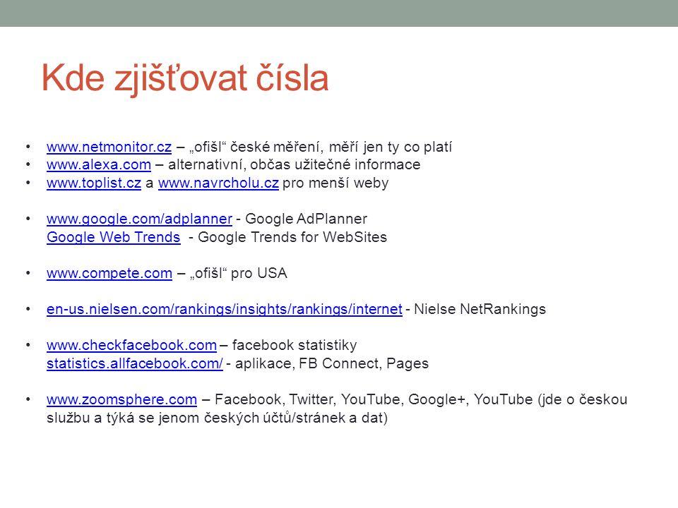 """Kde zjišťovat čísla www.netmonitor.cz – """"ofišl"""" české měření, měří jen ty co platíwww.netmonitor.cz www.alexa.com – alternativní, občas užitečné infor"""