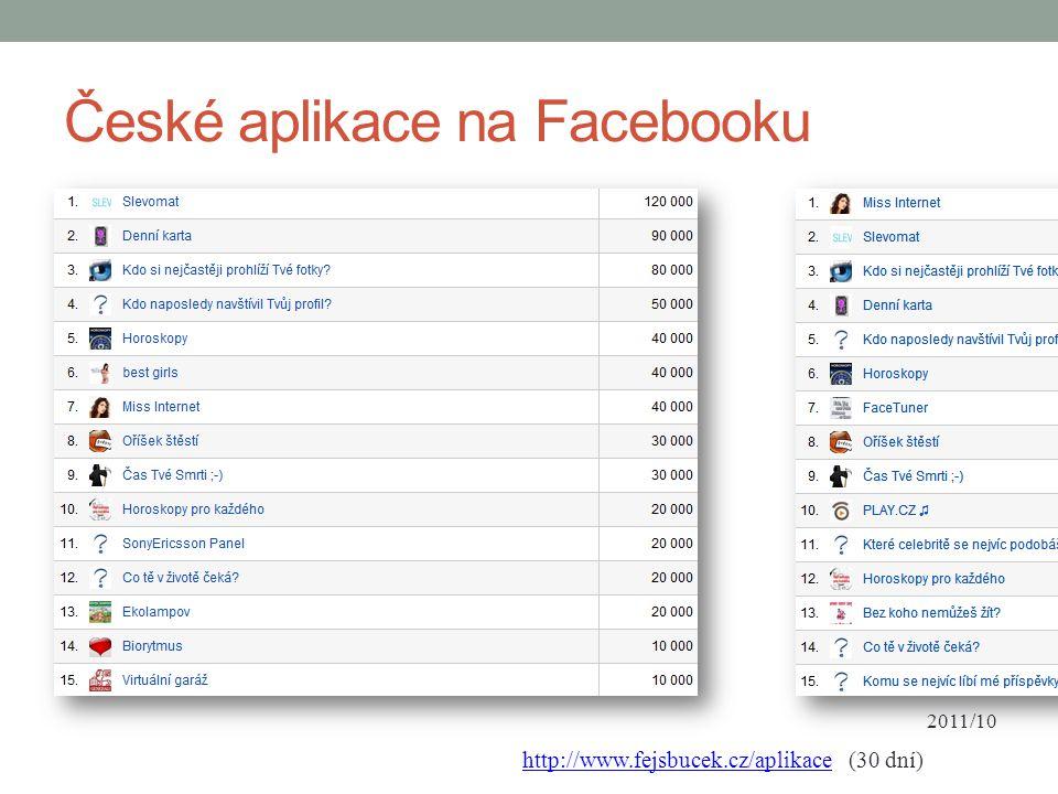České aplikace na Facebooku http://www.fejsbucek.cz/aplikacehttp://www.fejsbucek.cz/aplikace (30 dní) 2011/10
