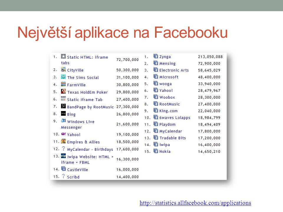 Největší aplikace na Facebooku http://statistics.allfacebook.com/applications