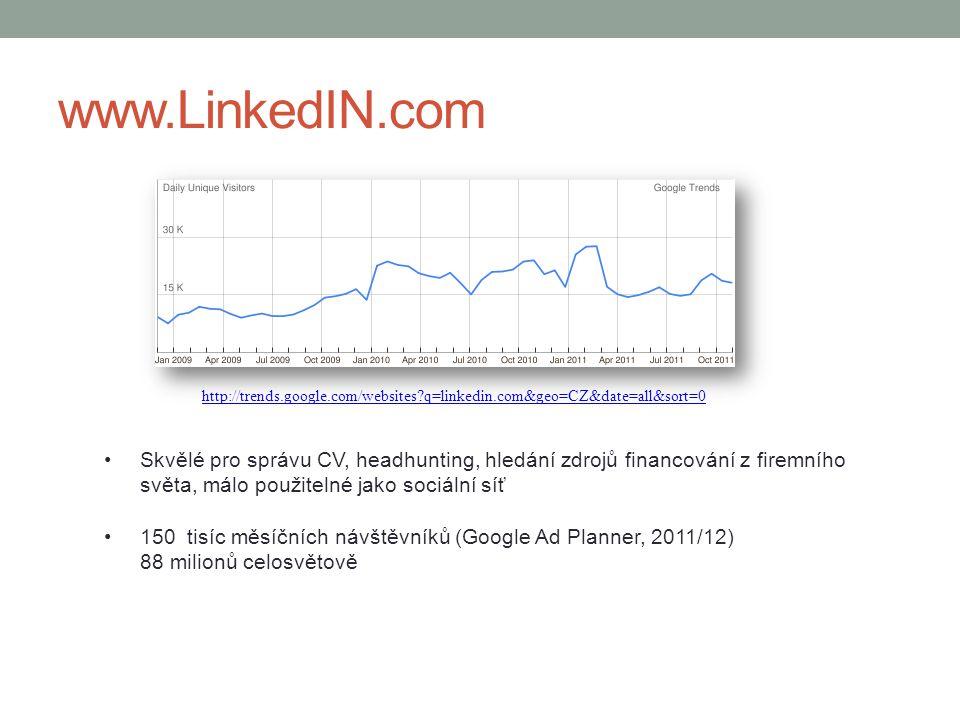 www.LinkedIN.com http://trends.google.com/websites?q=linkedin.com&geo=CZ&date=all&sort=0 Skvělé pro správu CV, headhunting, hledání zdrojů financování