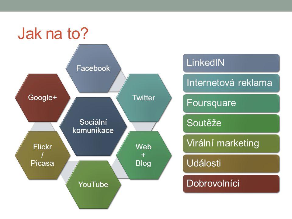 Jak na to? Sociální komunikace Facebook Twitter Web + Blog YouTube Flickr / Picasa Google+ LinkedINInternetová reklamaFoursquareSoutěžeVirální marketi