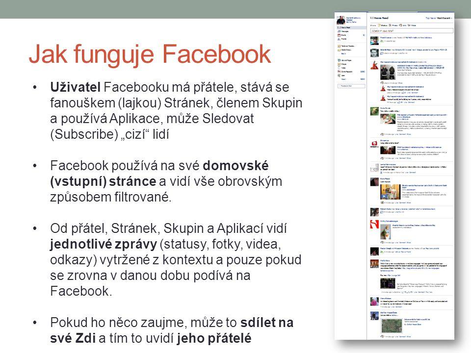 """Jak funguje Facebook Uživatel Facebooku má přátele, stává se fanouškem (lajkou) Stránek, členem Skupin a používá Aplikace, může Sledovat (Subscribe) """""""