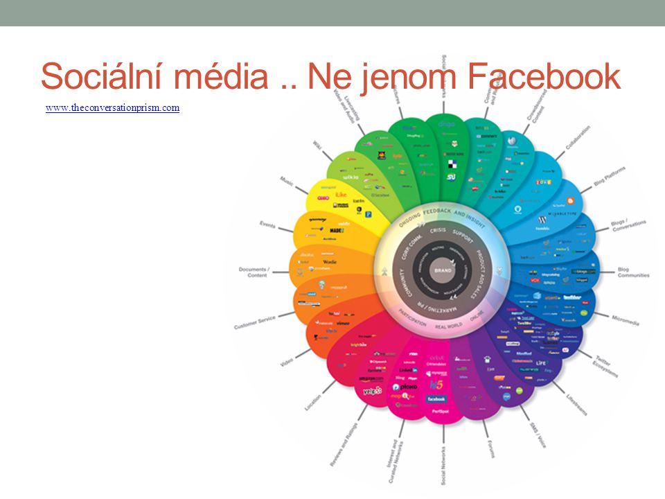 Vliv mobilů stoupá http://jess3.com/geosocial-universe-2/ TIP: Mobilní uživatelé nepoužívají Facebook z webu.