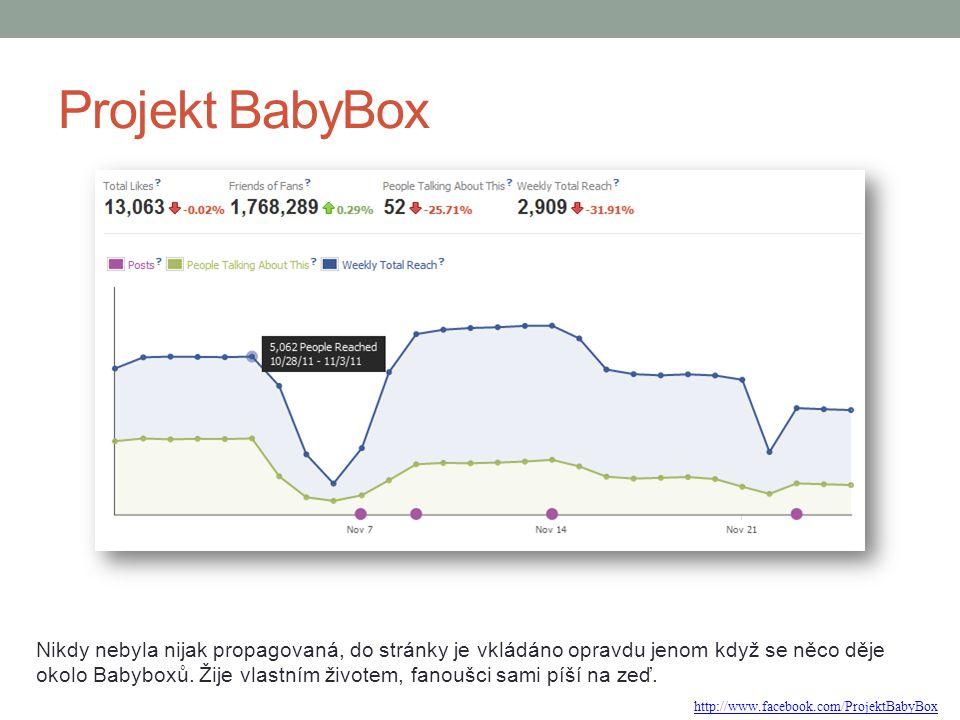 Projekt BabyBox http://www.facebook.com/ProjektBabyBox Nikdy nebyla nijak propagovaná, do stránky je vkládáno opravdu jenom když se něco děje okolo Ba