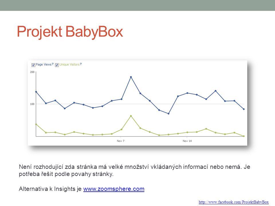 Projekt BabyBox http://www.facebook.com/ProjektBabyBox Není rozhodující zda stránka má velké množství vkládaných informací nebo nemá. Je potřeba řešit