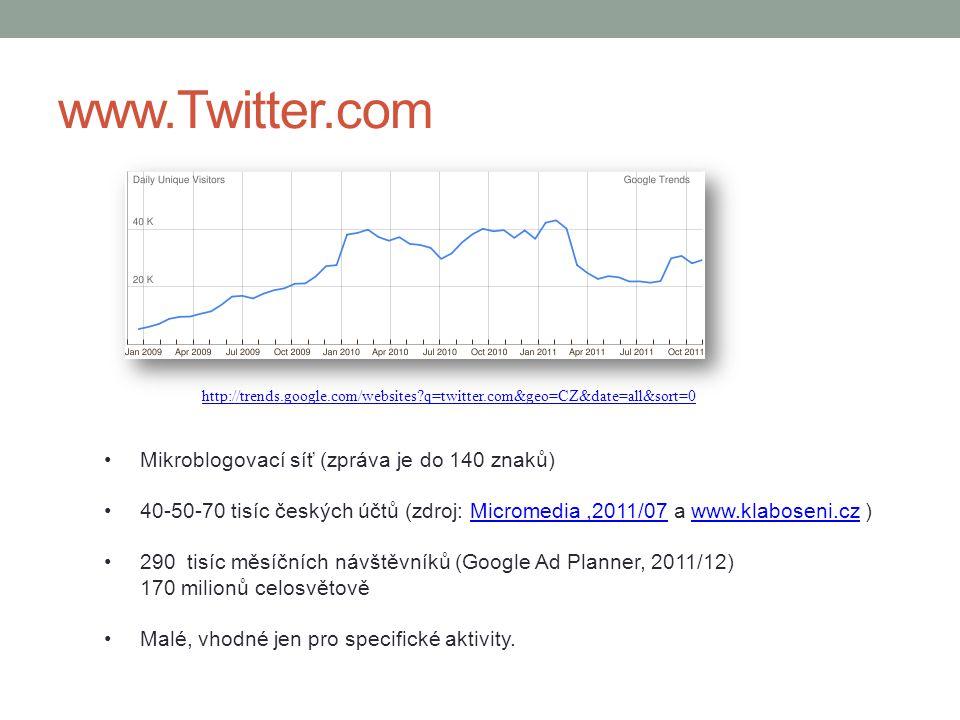 www.Twitter.com http://trends.google.com/websites?q=twitter.com&geo=CZ&date=all&sort=0 Mikroblogovací síť (zpráva je do 140 znaků) 40-50-70 tisíc česk