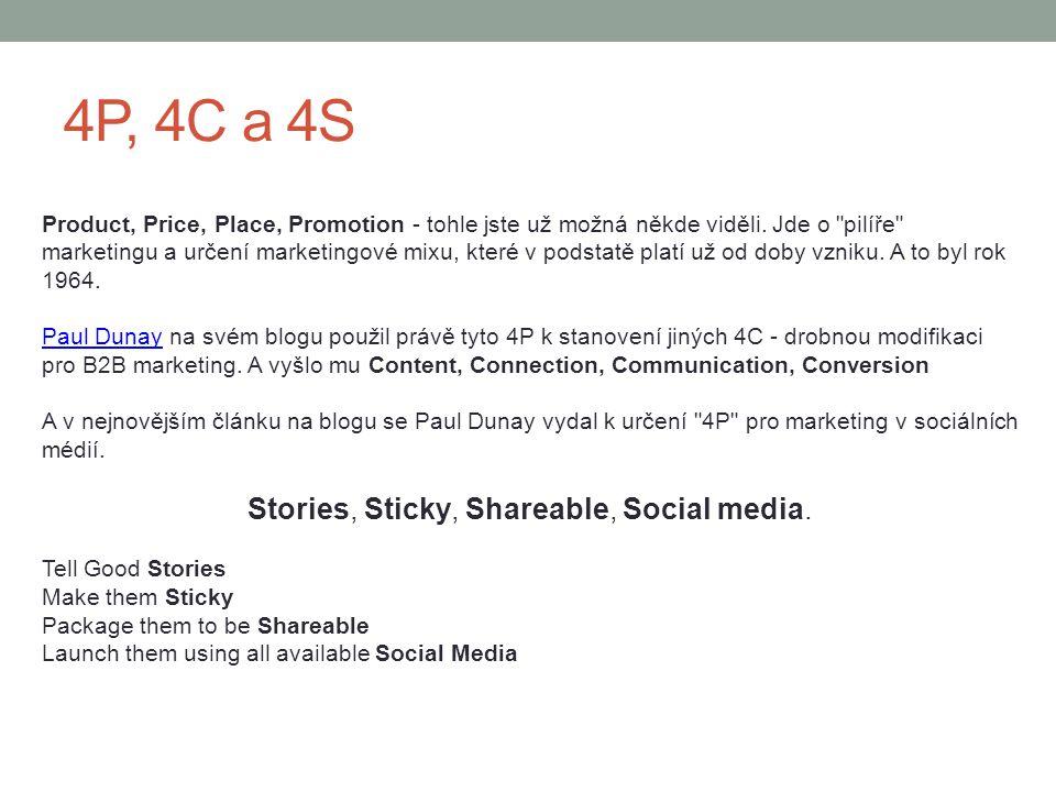 4P, 4C a 4S Product, Price, Place, Promotion - tohle jste už možná někde viděli. Jde o