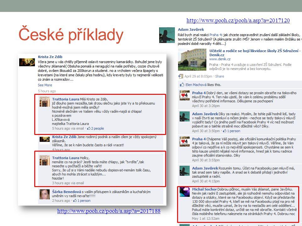 České příklady http://www.pooh.cz/pooh/a.asp?a=2017188 http://www.pooh.cz/pooh/a.asp?a=2017120