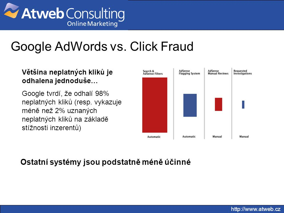 Google AdWords vs.