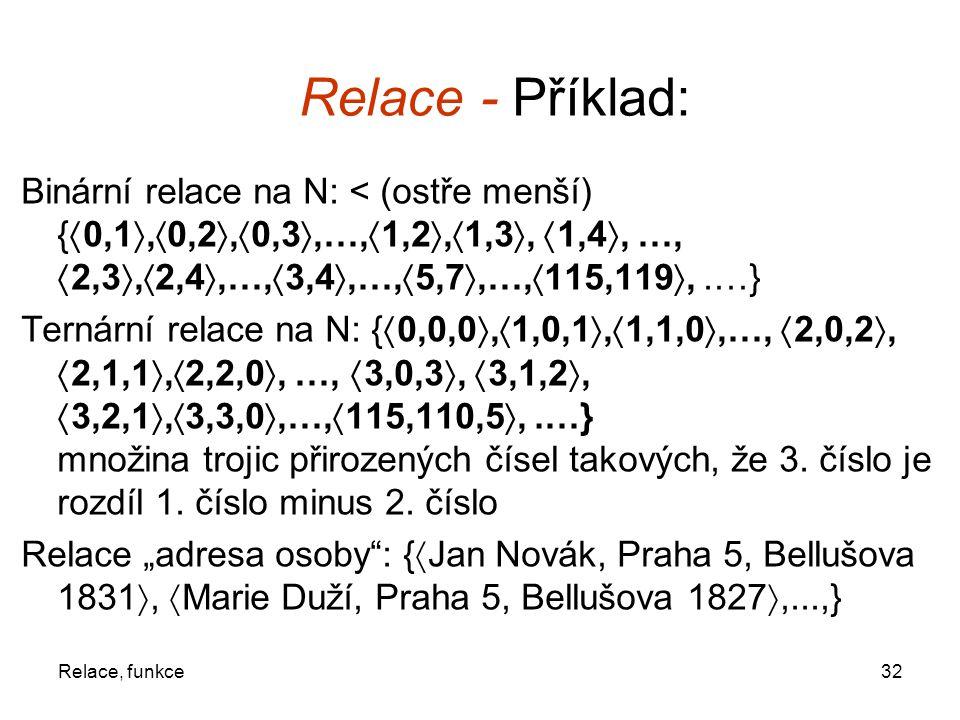 32Relace, funkce Relace - Příklad: Binární relace na N: < (ostře menší) {  0,1 ,  0,2 ,  0,3 ,…,  1,2 ,  1,3 ,  1,4 , …,  2,3 ,  2,4 ,