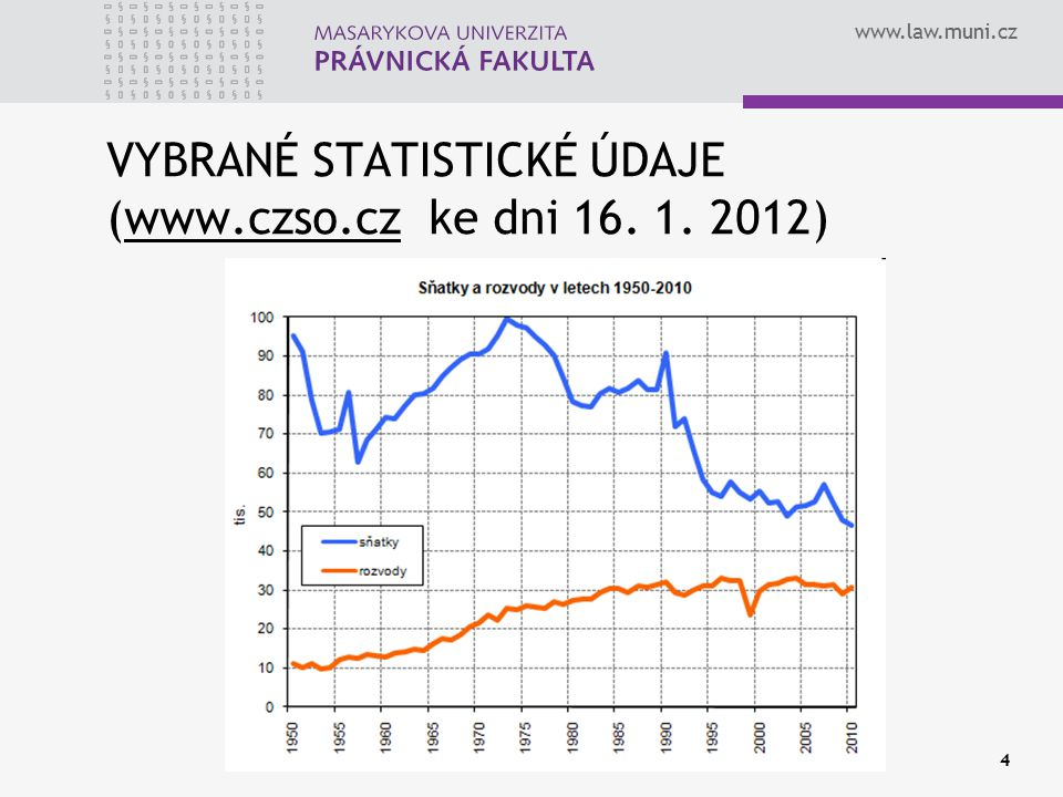 www.law.muni.cz 35