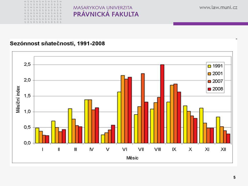www.law.muni.cz 16 http://www.mkcr.cz/assets/cirkve-a-nabozenske-spolecnosti/registrace-a- evidence/zvlastni_prava_CNS.dochttp://www.mkcr.cz/assets/cirkve-a-nabozenske-spolecnosti/registrace-a- evidence/zvlastni_prava_CNS.doc (stav k 19.