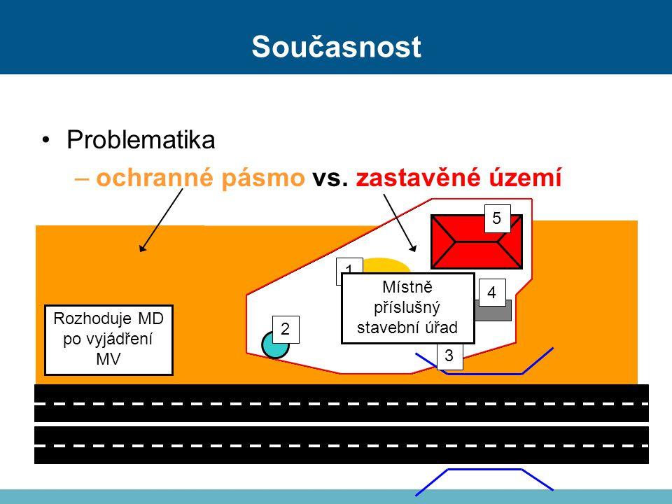 Současnost Problematika –ochranné pásmo vs. zastavěné území 3 5 2 1 4 Rozhoduje MD po vyjádření MV Místně příslušný stavební úřad