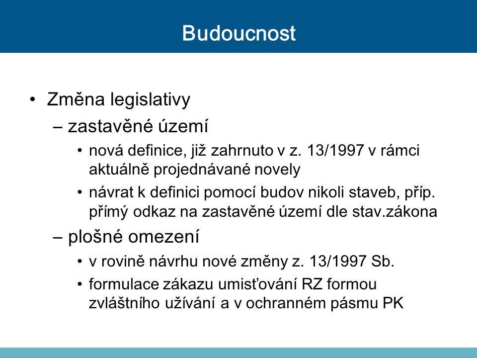 Budoucnost Z měna legislativy –zastavěné území nová definice, již zahrnuto v z. 13/1997 v rámci aktuálně projednávané novely návrat k definici pomocí