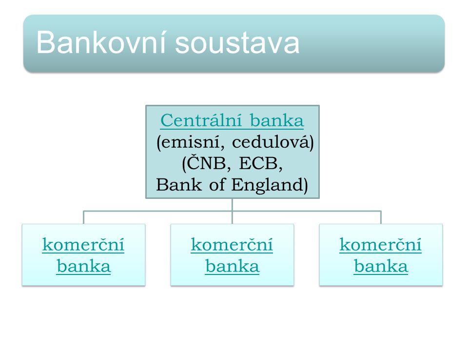 Bankovní soustava Centrální banka (emisní, cedulová) (ČNB, ECB, Bank of England) komerční banka komerční banka komerční banka