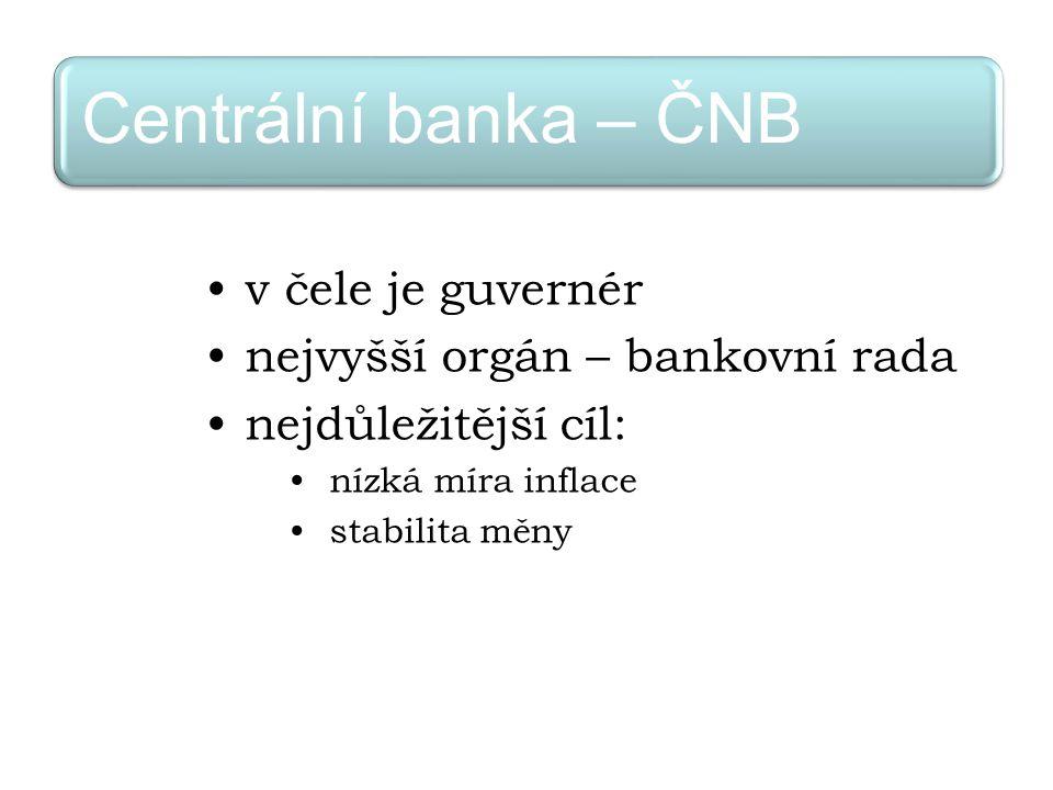 Centrální banka – ČNB v čele je guvernér nejvyšší orgán – bankovní rada nejdůležitější cíl: nízká míra inflace stabilita měny