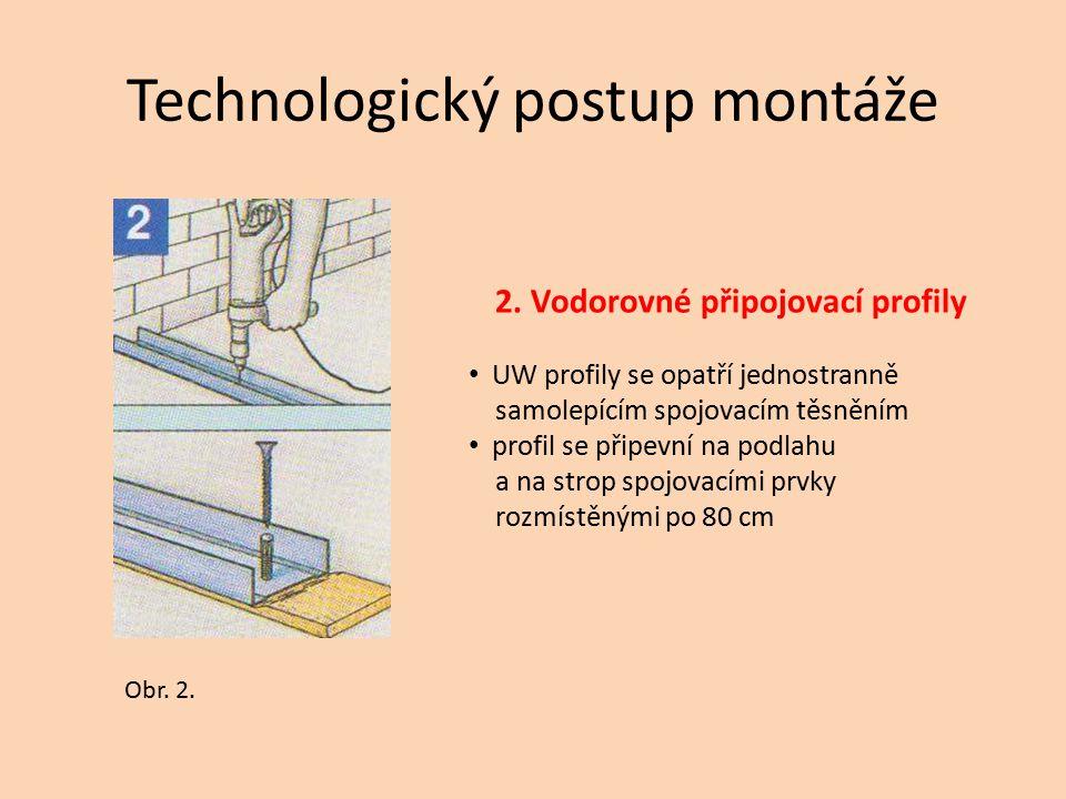 Technologický postup montáže 2. Vodorovné připojovací profily UW profily se opatří jednostranně samolepícím spojovacím těsněním profil se připevní na
