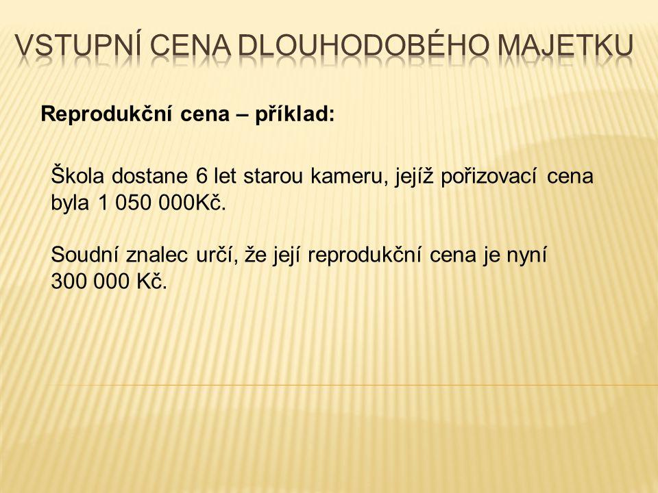 KLÍNSKÝ, P.; MÜNCH, O.Ekonomika pro obchodní akademie a ostatní střední školy 1.