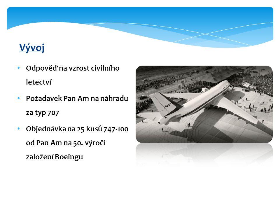 Odpověď na vzrost civilního letectví Požadavek Pan Am na náhradu za typ 707 Objednávka na 25 kusů 747-100 od Pan Am na 50.