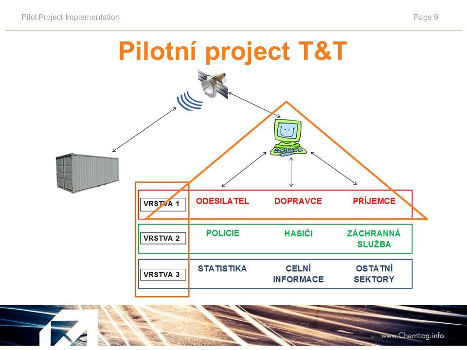 Pilot Project ImplementationPage 10 Partneři projektu ČR se do dnešního dne na pilotním projektu podílí tyto společnosti: Lauterbach Spedition - GmbH, METRANS a.s., LEVEL s.r.o.