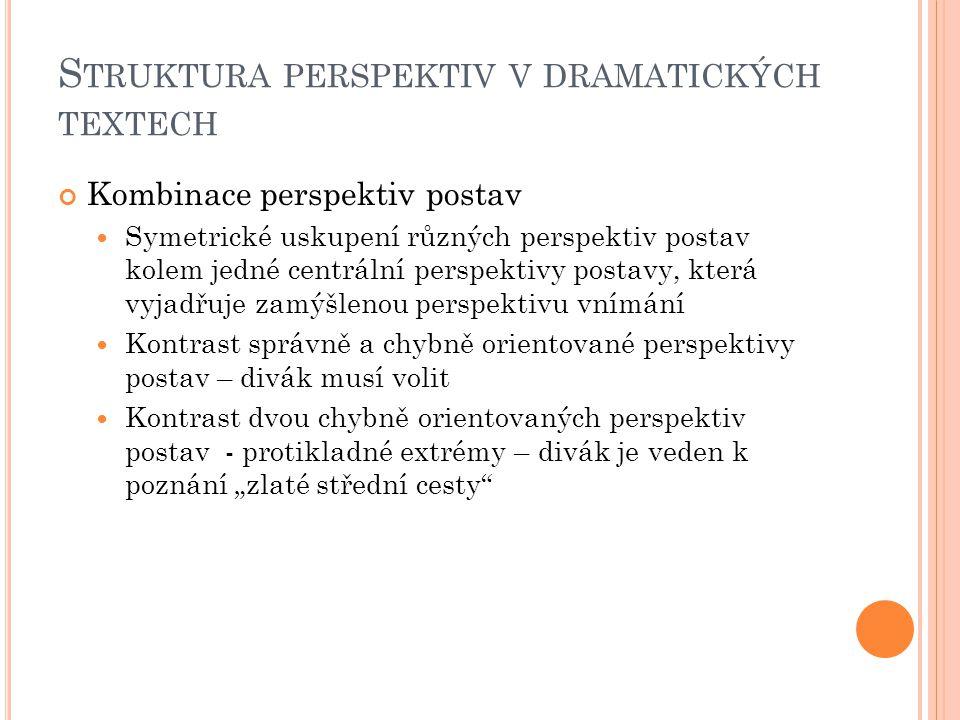 S TRUKTURA PERSPEKTIV V DRAMATICKÝCH TEXTECH Kombinace perspektiv postav Symetrické uskupení různých perspektiv postav kolem jedné centrální perspekti