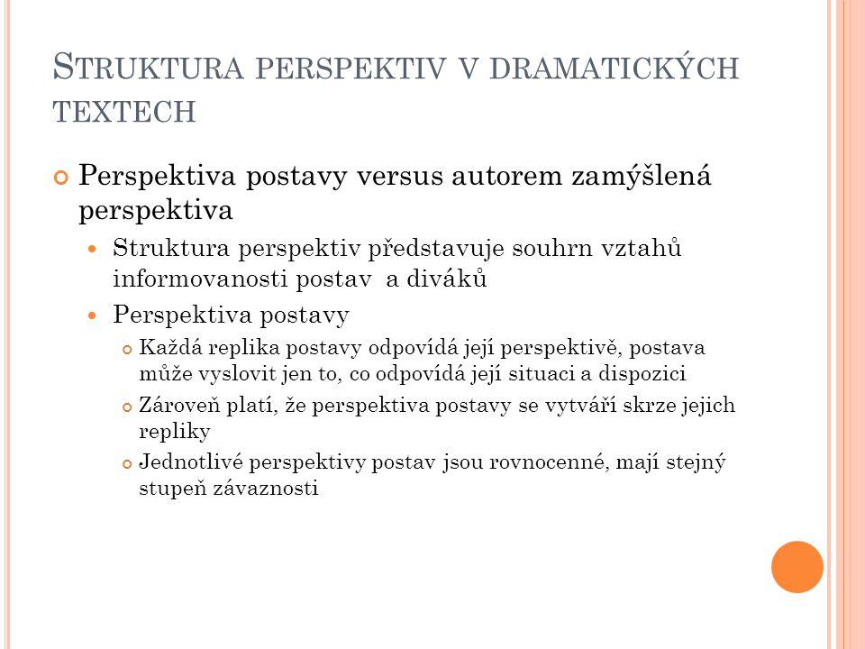 S TRUKTURA PERSPEKTIV V DRAMATICKÝCH TEXTECH Perspektiva postavy versus autorem zamýšlená perspektiva Struktura perspektiv představuje souhrn vztahů i
