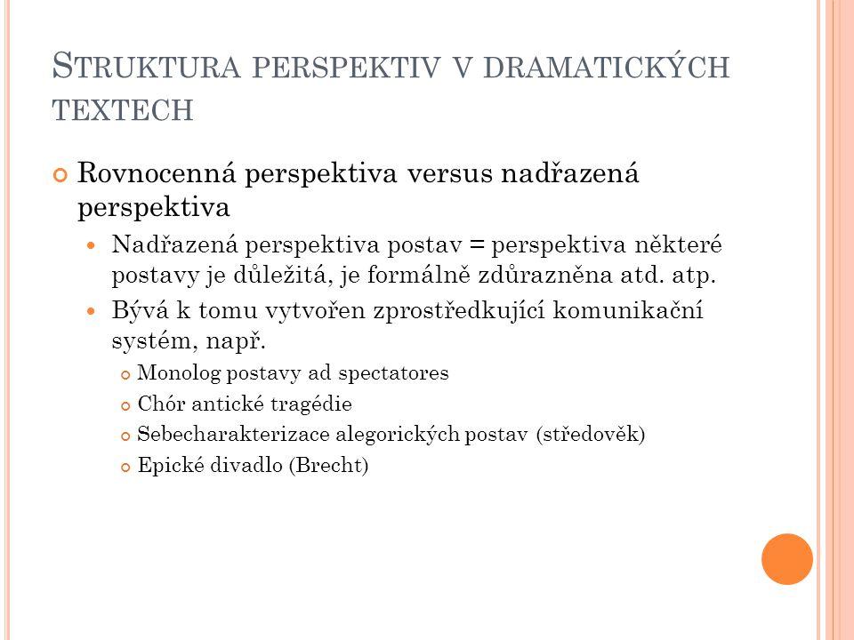 S TRUKTURA PERSPEKTIV V DRAMATICKÝCH TEXTECH Rovnocenná perspektiva versus nadřazená perspektiva Nadřazená perspektiva postav = perspektiva některé po