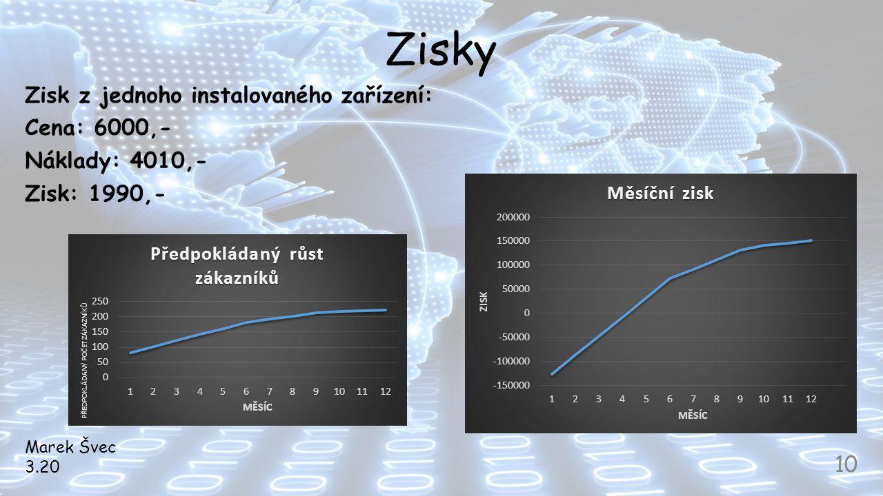 Zisky Zisk z jednoho instalovaného zařízení: Cena: 6000,- Náklady: 4010,- Zisk: 1990,- Marek Švec 3.20 10