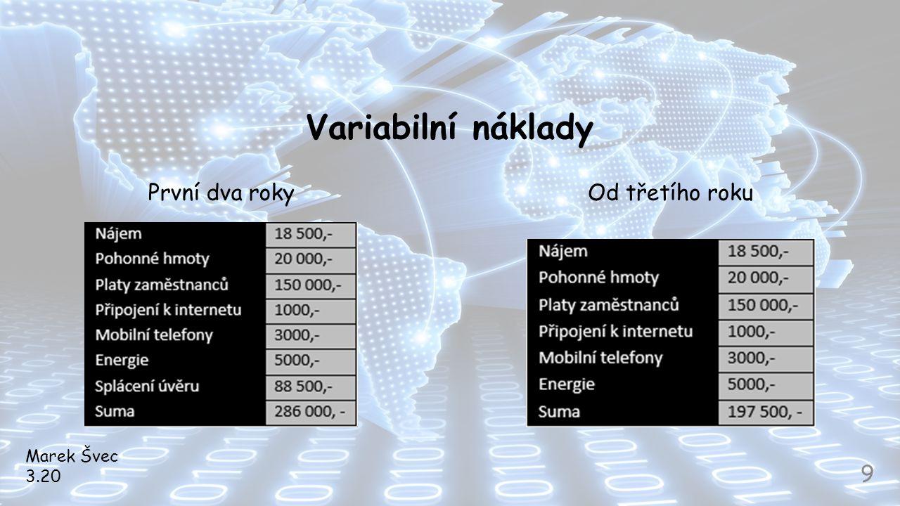 Variabilní náklady Marek Švec 3.20 9 První dva rokyOd třetího roku