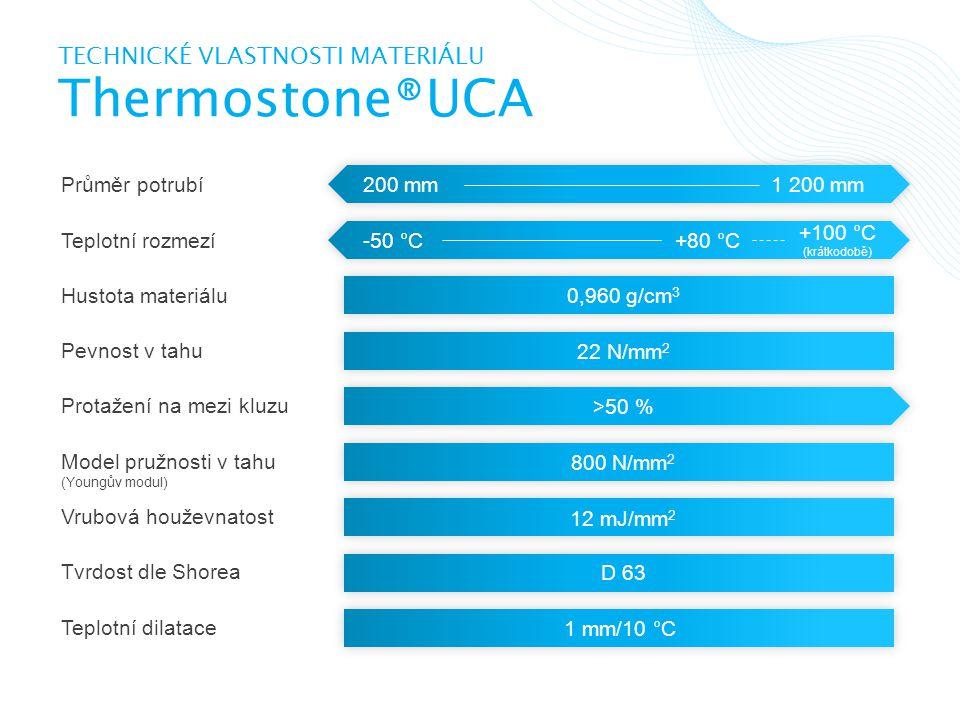 TECHNICKÉ VLASTNOSTI MATERIÁLU Thermostone®UCA Průměr potrubí200 mm1 200 mm Teplotní rozmezí -50 °C+80 °C Hustota materiálu Pevnost v tahu Model pružnosti v tahu (Youngův modul) Vrubová houževnatost Tvrdost dle Shorea Protažení na mezi kluzu Teplotní dilatace 0,960 g/cm 3 22 N/mm 2 >50 % 800 N/mm 2 12 mJ/mm 2 D 63 1 mm/10 °C +100 °C (krátkodobě)