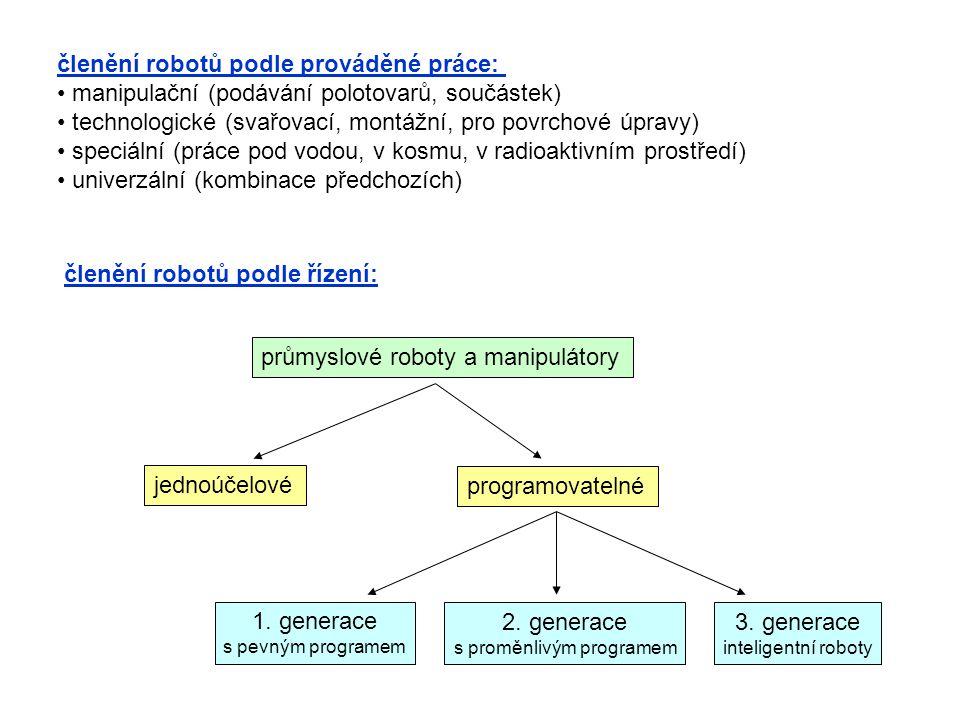 členění robotů podle prováděné práce: manipulační (podávání polotovarů, součástek) technologické (svařovací, montážní, pro povrchové úpravy) speciální