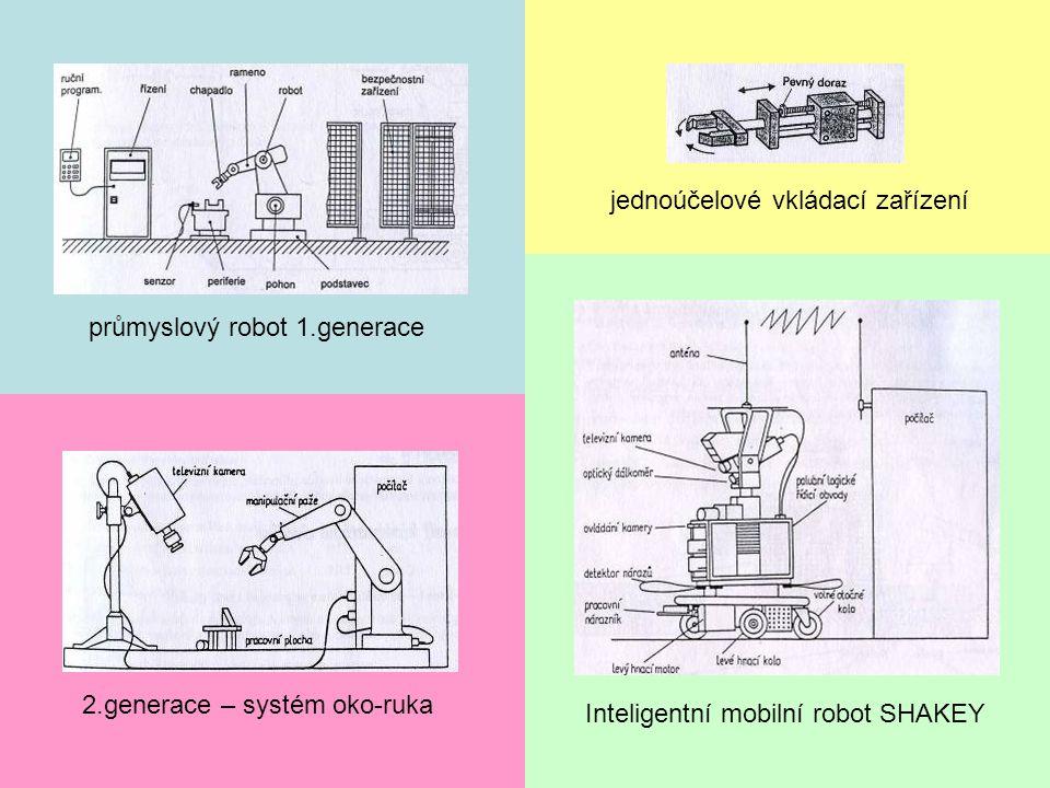 jednoúčelové vkládací zařízení průmyslový robot 1.generace 2.generace – systém oko-ruka Inteligentní mobilní robot SHAKEY