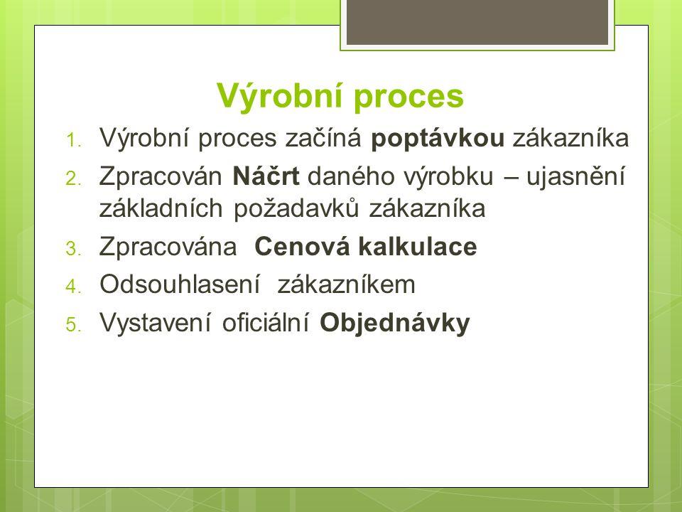 1. Výrobní proces začíná poptávkou zákazníka 2. Zpracován Náčrt daného výrobku – ujasnění základních požadavků zákazníka 3. Zpracována Cenová kalkulac