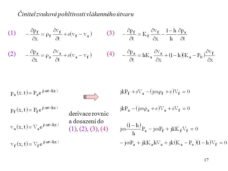 17 (1) (2) (3) (4) derivace rovnic a dosazení do (1), (2), (3), (4) Činitel zvukové pohltivosti vlákenného útvaru