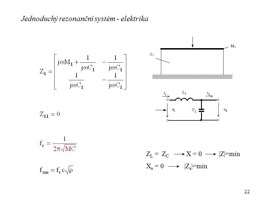 22 Jednoduchý rezonanční systém - elektrika Z L = Z C X = 0  Z =min X a = 0  Z a  =min