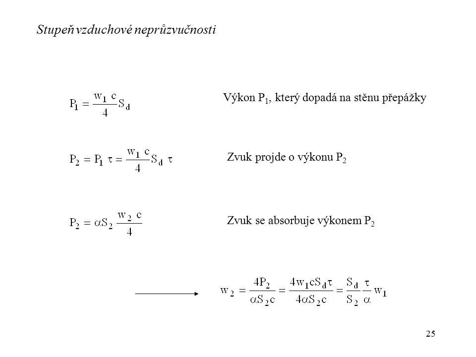 25 Stupeň vzduchové neprůzvučnosti Výkon P 1, který dopadá na stěnu přepážky Zvuk projde o výkonu P 2 Zvuk se absorbuje výkonem P 2