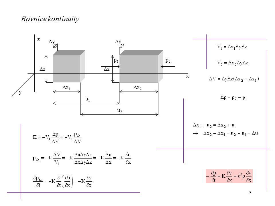 3 Rovnice kontinuity Δx 1 p2p2 p1p1 x z y Δy Δx 2 Δz Δy u1u1 u2u2 Δz