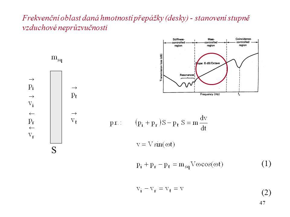 47 Frekvenční oblast daná hmotností přepážky (desky) - stanovení stupně vzduchové neprůzvučnosti S (2) (1)
