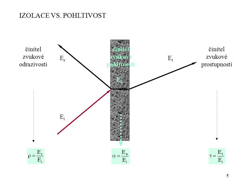 5 IZOLACE VS. POHLTIVOST ErEr EiEi EaEa EtEt činitel zvukové pohltivosti činitel zvukové odrazivosti činitel zvukové prostupnosti