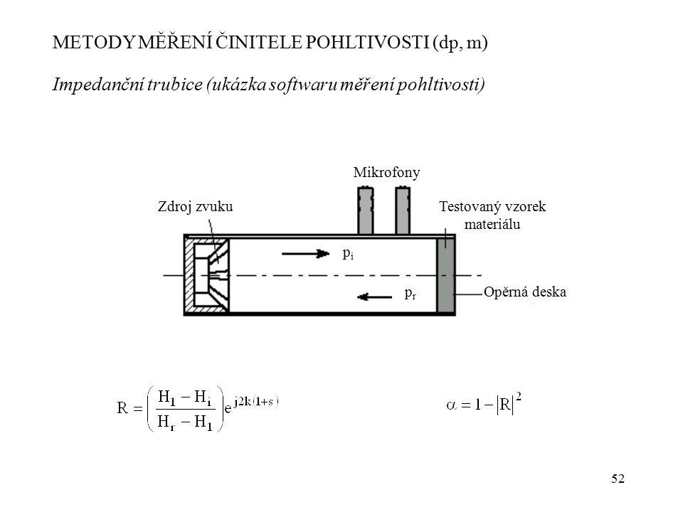 52 METODY MĚŘENÍ ČINITELE POHLTIVOSTI (dp, m) Impedanční trubice (ukázka softwaru měření pohltivosti) pipi prpr Testovaný vzorek materiálu Opěrná desk