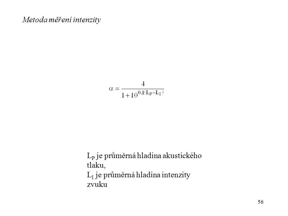 56 Metoda měření intenzity L P je průměrná hladina akustického tlaku, L I je průměrná hladina intenzity zvuku