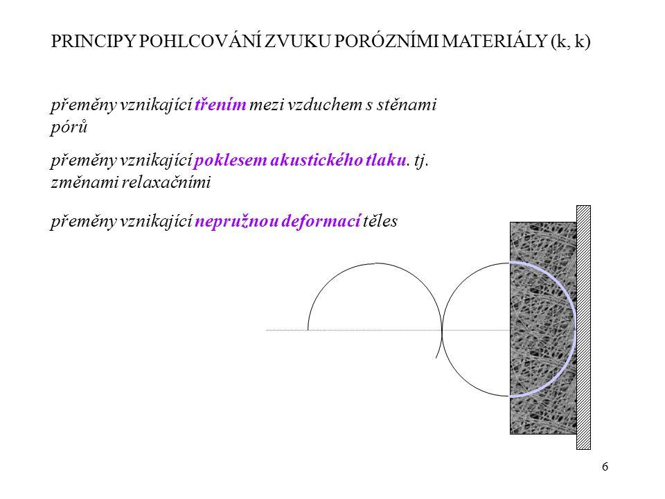 7 akustická hmotnost m a Uspořádání chovající se jako kmitající membrány a desky - mechanická analogie akustické rezonanční soustavy akustická poddajnost c a akustický odpor R a PRINCIPY POHLCOVÁNÍ ZVUKU MATERIÁLY S REZONANČNÍM PRVKEM (k,k)