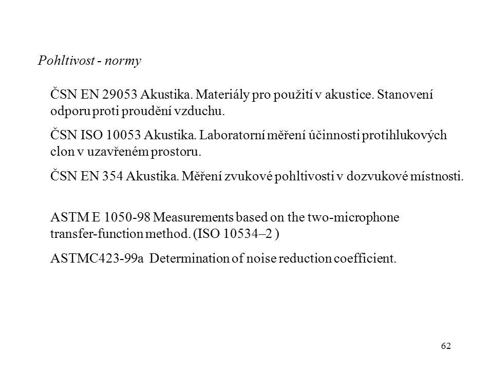 62 Pohltivost - normy ČSN EN 29053 Akustika. Materiály pro použití v akustice. Stanovení odporu proti proudění vzduchu. ČSN ISO 10053 Akustika. Labora