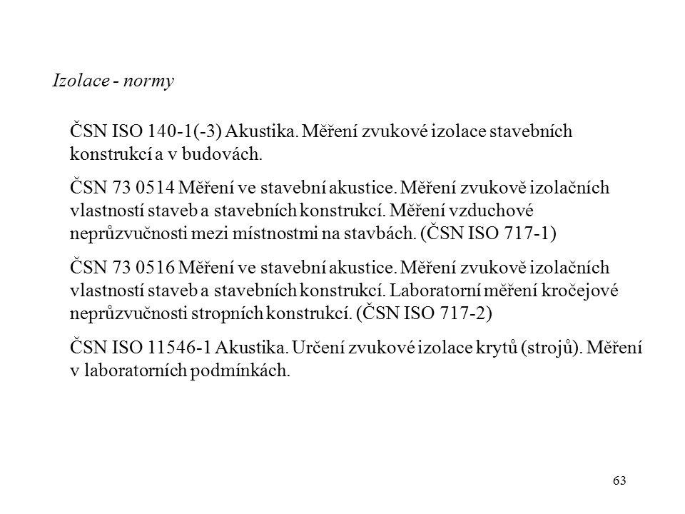 63 Izolace - normy ČSN ISO 140-1(-3) Akustika. Měření zvukové izolace stavebních konstrukcí a v budovách. ČSN 73 0514 Měření ve stavební akustice. Měř